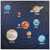 Solar System Canvas Wall Decor