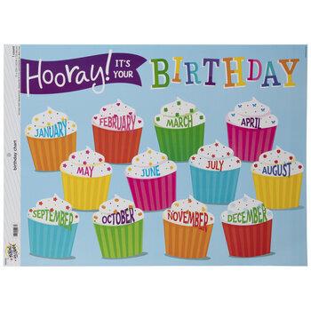 Happy Birthday Cupcake Chart