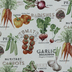 Fresh Vegetables Duck Cloth Fabric