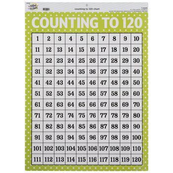 Counting To 120 Chart