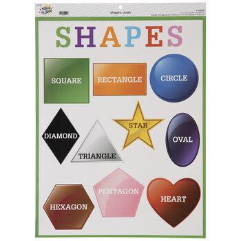 Shapes Chart