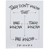 Friends Quote Wood Wall Decor